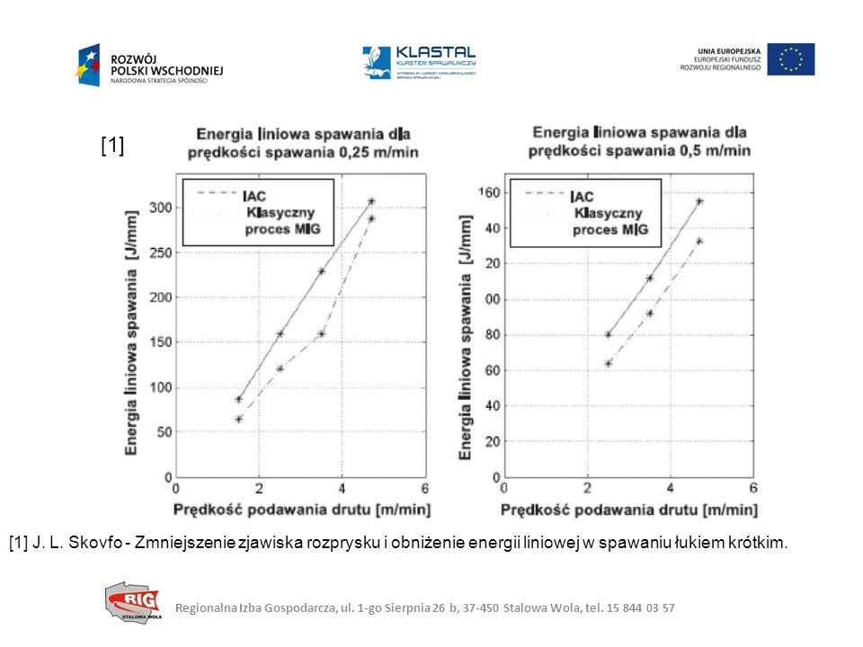 [1] [1] J. L. Skovfo - Zmniejszenie zjawiska rozprysku i obniżenie energii liniowej w spawaniu łukiem krótkim.